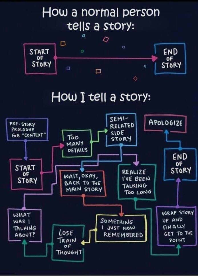 How I tell a story