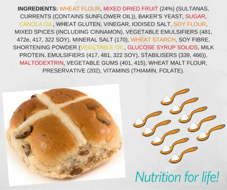Hot Cross bun ingredients