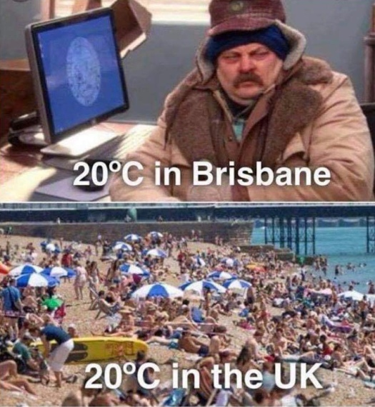 Winter weather in Brisbane and UK